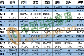 西南地区东部至长江中下游多阴雨