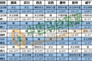 寒潮影响中东部地区 黄淮江汉江淮有雨雪天气 ()